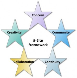 5star diagram